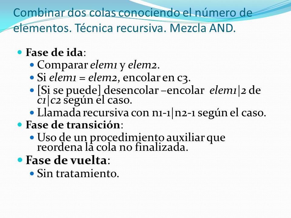 Fase de ida: Comparar elem1 y elem2.Si elem1 = elem2, encolar en c3.