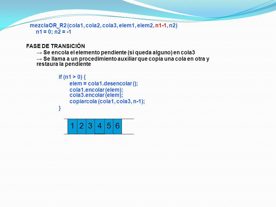 FASE DE TRANSICIÓN Se encola el elemento pendiente (si queda alguno) en cola3 Se llama a un procedimiento auxiliar que copia una cola en otra y restaura la pendiente if (n1 > 0) { elem = cola1.desencolar (); cola1.encolar (elem); cola3.encolar (elem); copiarcola (cola1, cola3, n-1); } 1 23 4 56 mezclaOR_R2 (cola1, cola2, cola3, elem1, elem2, n1-1, n2) n1 = 0; n2 = -1