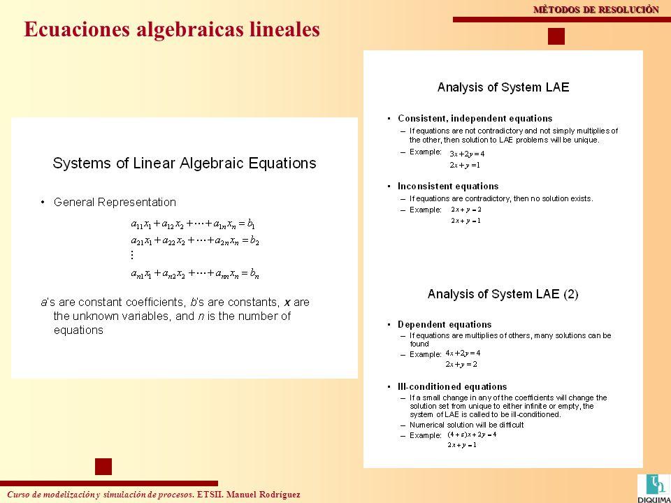 Curso de modelización y simulación de procesos. ETSII. Manuel Rodríguez MÉTODOS DE RESOLUCIÓN Ecuaciones algebraicas lineales