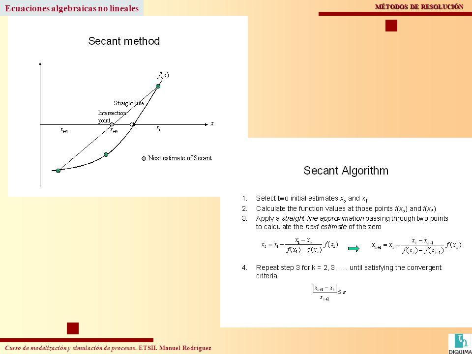Curso de modelización y simulación de procesos. ETSII. Manuel Rodríguez MÉTODOS DE RESOLUCIÓN Ecuaciones algebraicas no lineales