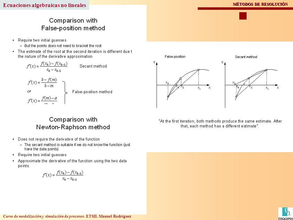 Curso de modelización y simulación de procesos. ETSII. Manuel Rodríguez Ecuaciones algebraicas no lineales MÉTODOS DE RESOLUCIÓN