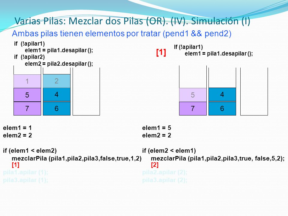elem1 = 1 elem2 = 2 if (elem1 < elem2) mezclarPila (pila1,pila2,pila3,false,true,1,2) [1] pila1.apilar (1); pila3.apilar (1); 7 5 1 2 6 4 7 5 6 4 Amba