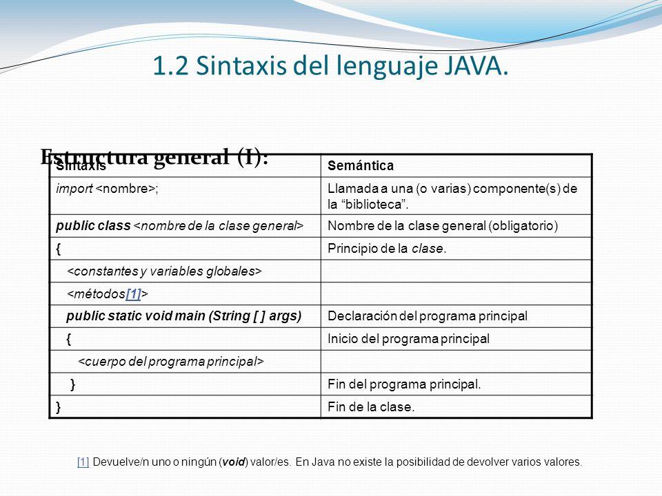 1.2 Sintaxis del lenguaje JAVA. Estructura general (I): [1][1] Devuelve/n uno o ningún (void) valor/es. En Java no existe la posibilidad de devolver v