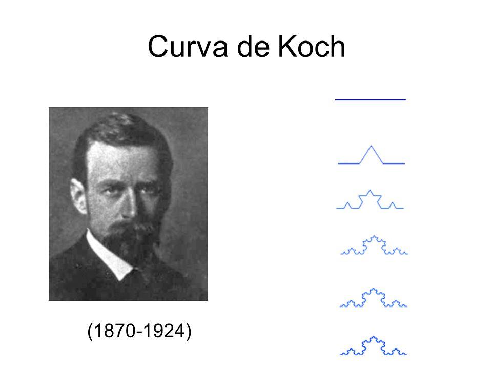 Curva de Koch (1870-1924)