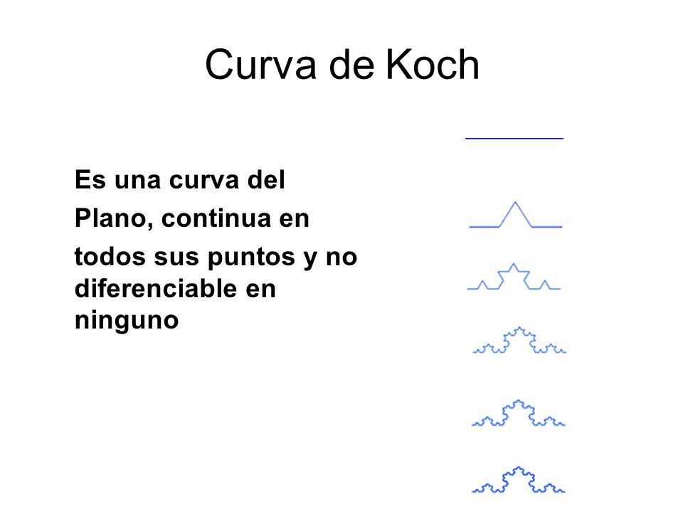 Curva de Koch Es una curva del Plano, continua en todos sus puntos y no diferenciable en ninguno