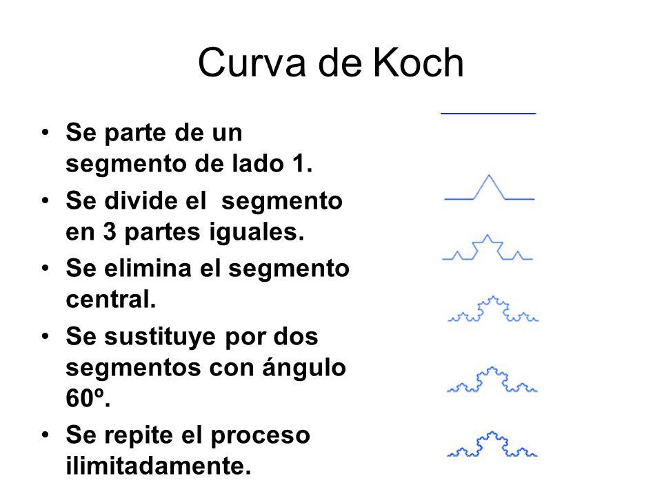 Curva de Koch Se parte de un segmento de lado 1. Se divide el segmento en 3 partes iguales. Se elimina el segmento central. Se sustituye por dos segme