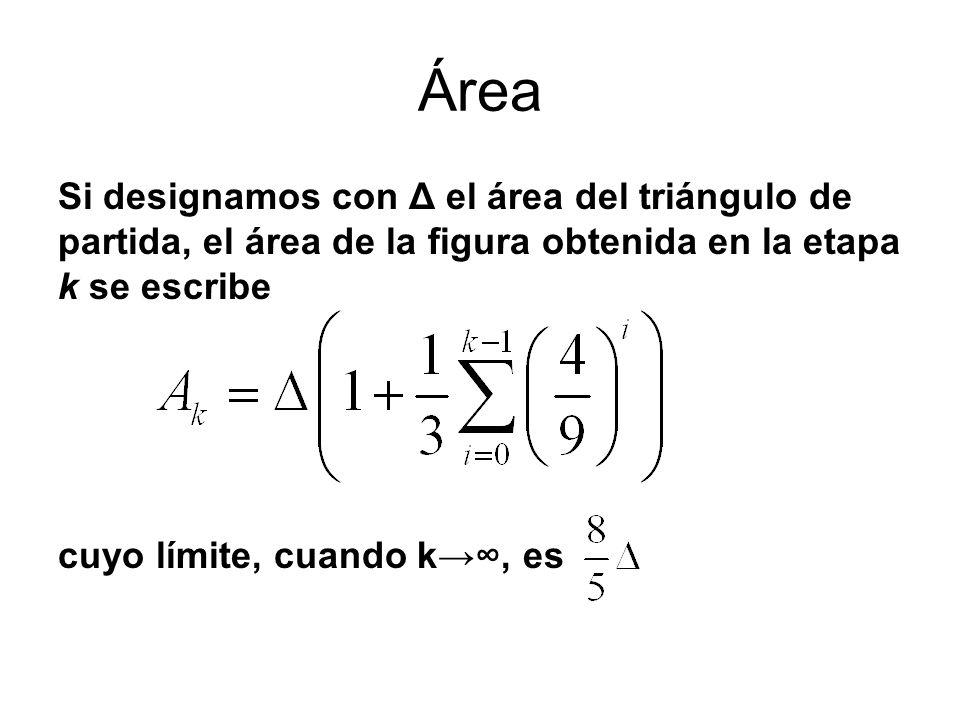 Área Si designamos con Δ el área del triángulo de partida, el área de la figura obtenida en la etapa k se escribe cuyo límite, cuando k, es