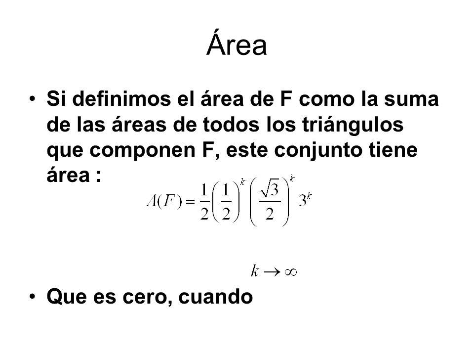 Área Si definimos el área de F como la suma de las áreas de todos los triángulos que componen F, este conjunto tiene área : Que es cero, cuando