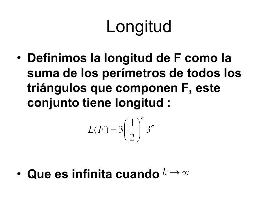Longitud Definimos la longitud de F como la suma de los perímetros de todos los triángulos que componen F, este conjunto tiene longitud : Que es infin