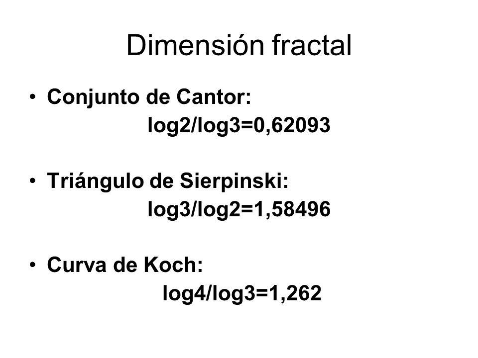 Dimensión fractal Conjunto de Cantor: log2/log3=0,62093 Triángulo de Sierpinski: log3/log2=1,58496 Curva de Koch: log4/log3=1,262