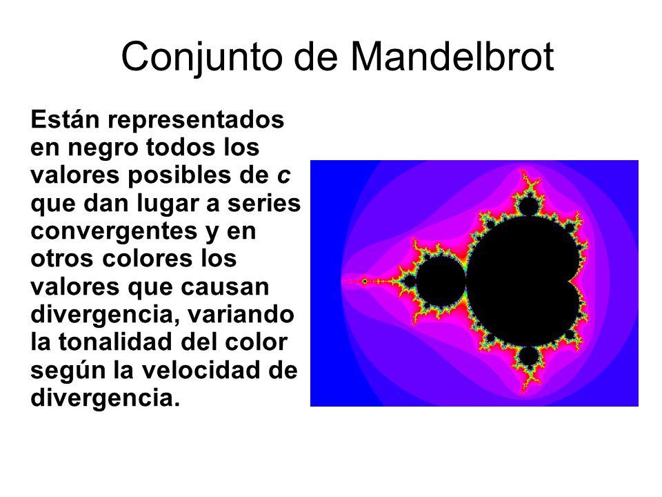 Conjunto de Mandelbrot Están representados en negro todos los valores posibles de c que dan lugar a series convergentes y en otros colores los valores