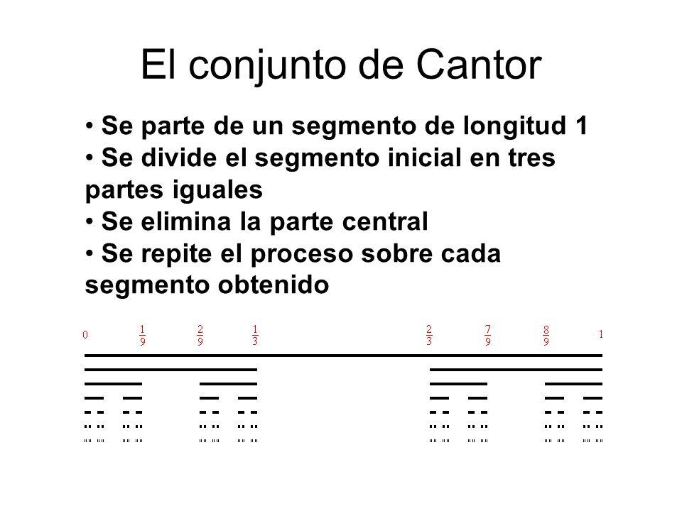 El conjunto de Cantor Se parte de un segmento de longitud 1 Se divide el segmento inicial en tres partes iguales Se elimina la parte central Se repite