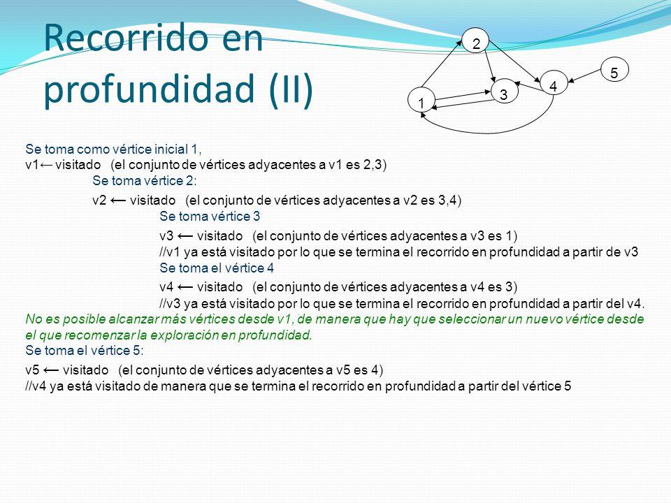 Recorrido en profundidad (III) public void recorrerProfundidad (Grafo g, int v, boolean [ ] visitados) { visitados [v] = true; //se marca el vértice v como visitado System.out.println (v); //se examinan los vértices adyacentes a v para continuar el recorrido for (int I = 0; I < g.numVertices; i++) { if ((v != i) && (!visitados [i]) && (g.existeArista (v, i)) ) recorrerProfundidad (g, i, visitados); } public void profundidad (Grafo g) { boolean visitados [ ] = new boolean [g.numVertices]; for (int I = 0; I < g.numVertices; i++) //inicializar vector: todos los campos a false visitados [i] = false; for (int I = 0; I < g.numVertices; i++) { //Relanzar el recorrido en cada vértice no visitado if (!visitados [i]) recorrerProfundidad (g, i, visitados); }