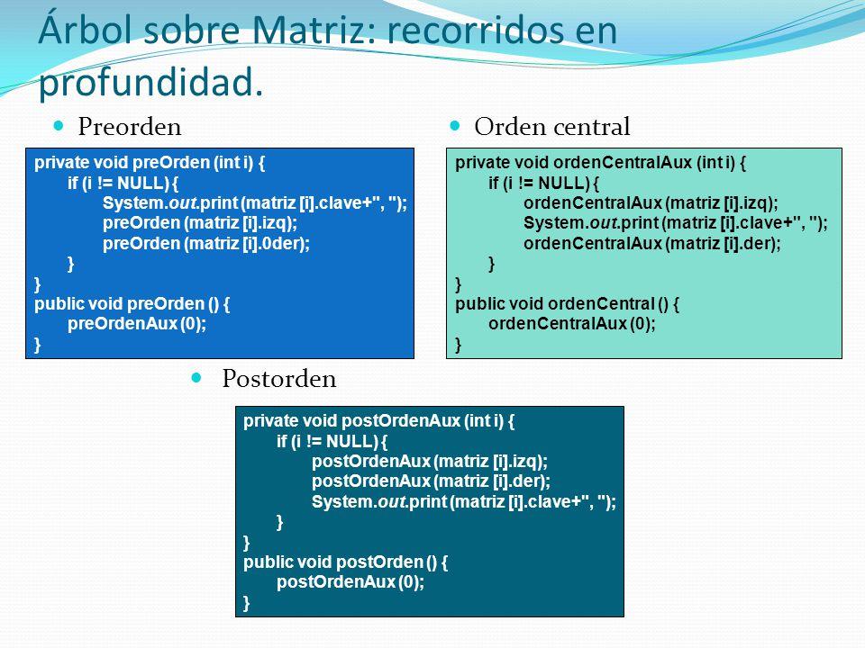 Árbol sobre Matriz: recorridos en profundidad. Preorden Orden central private void preOrden (int i) { if (i != NULL) { System.out.print (matriz [i].cl