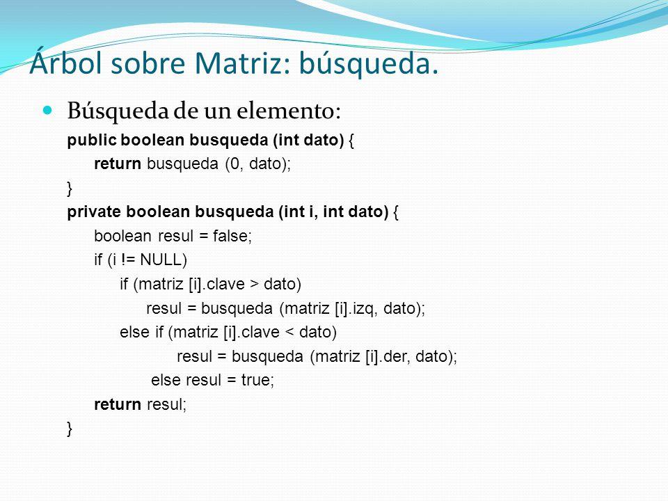 Árbol sobre Matriz: búsqueda. Búsqueda de un elemento: public boolean busqueda (int dato) { return busqueda (0, dato); } private boolean busqueda (int