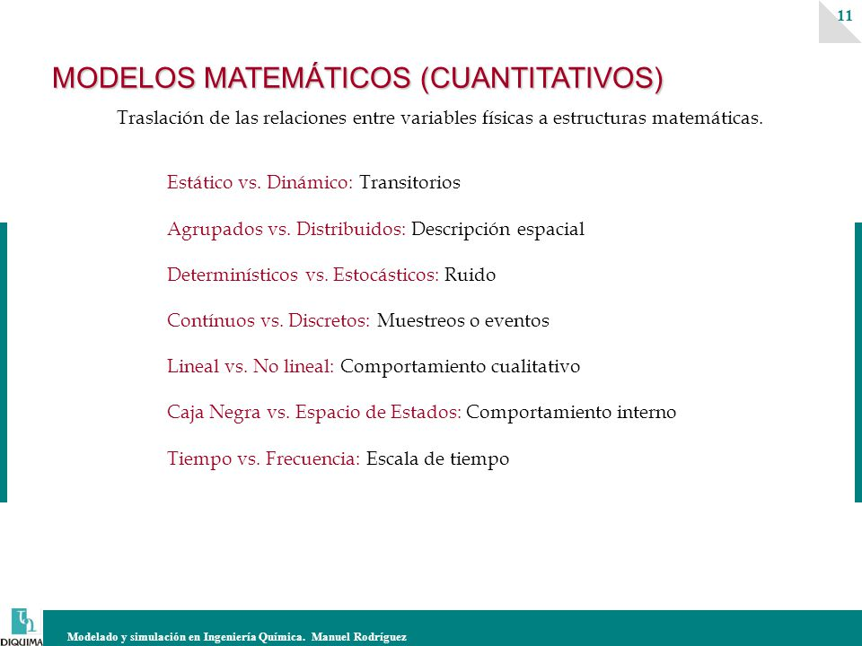 Modelado y simulación en Ingeniería Química. Manuel Rodríguez 11 Estático vs. Dinámico: Transitorios Agrupados vs. Distribuidos: Descripción espacial