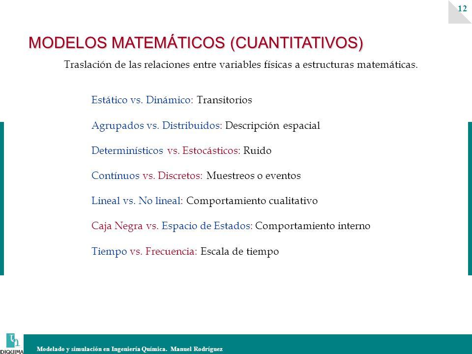Modelado y simulación en Ingeniería Química. Manuel Rodríguez 12 Estático vs. Dinámico: Transitorios Agrupados vs. Distribuidos: Descripción espacial