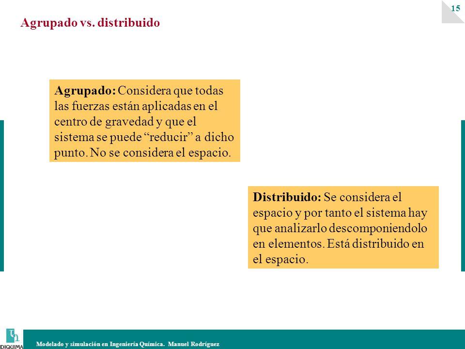 Modelado y simulación en Ingeniería Química. Manuel Rodríguez 15 Agrupado vs. distribuido Agrupado: Considera que todas las fuerzas están aplicadas en