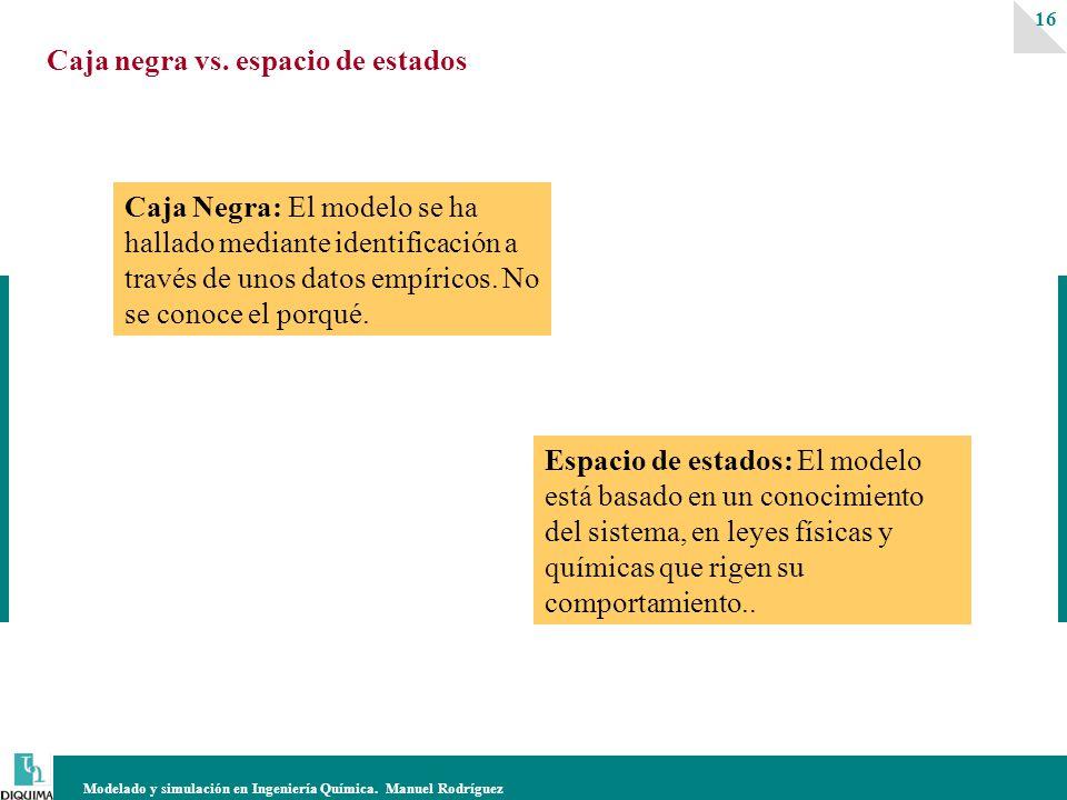 Modelado y simulación en Ingeniería Química. Manuel Rodríguez 16 Caja negra vs. espacio de estados Caja Negra: El modelo se ha hallado mediante identi