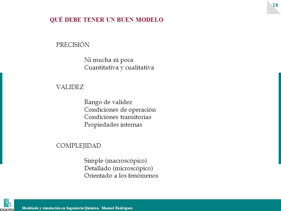 Modelado y simulación en Ingeniería Química. Manuel Rodríguez 18 QUÉ DEBE TENER UN BUEN MODELO PRECISIÓN Ni mucha ni poca Cuantitativa y cualitativa V