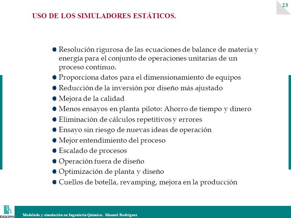 Modelado y simulación en Ingeniería Química. Manuel Rodríguez 23 USO DE LOS SIMULADORES ESTÁTICOS. Resolución rigurosa de las ecuaciones de balance de