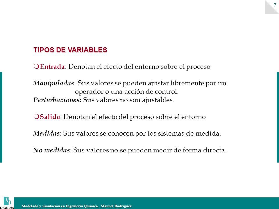 Modelado y simulación en Ingeniería Química. Manuel Rodríguez 7 TIPOS DE VARIABLES Entrada : Denotan el efecto del entorno sobre el proceso Manipulada