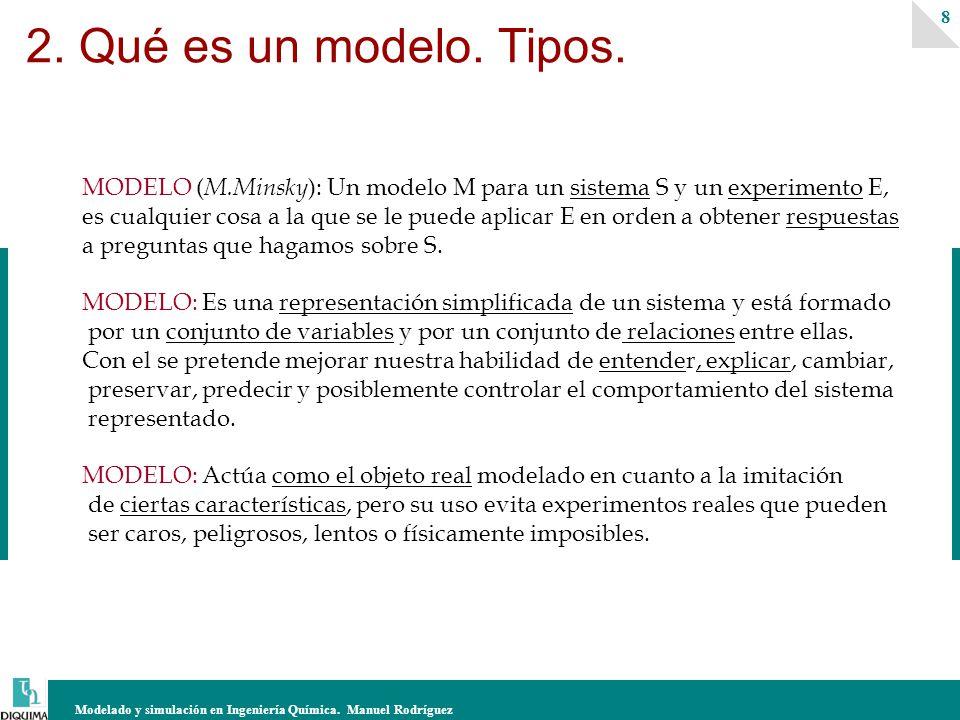 Modelado y simulación en Ingeniería Química. Manuel Rodríguez 8 MODELO ( M.Minsky ): Un modelo M para un sistema S y un experimento E, es cualquier co