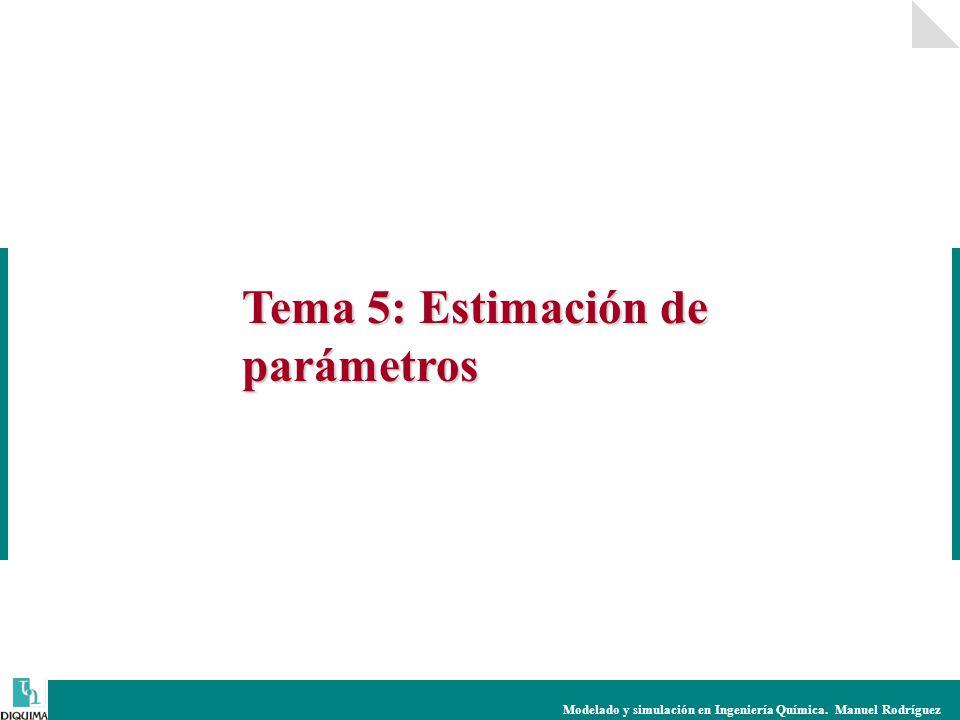 Modelado y simulación en Ingeniería Química. Manuel Rodríguez Tema 5: Estimación de parámetros