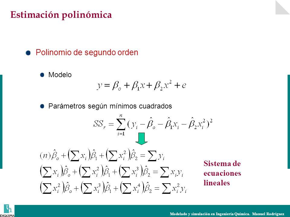 Polinomio de segundo orden Modelo Parámetros según mínimos cuadrados Sistema de ecuaciones lineales Estimación polinómica