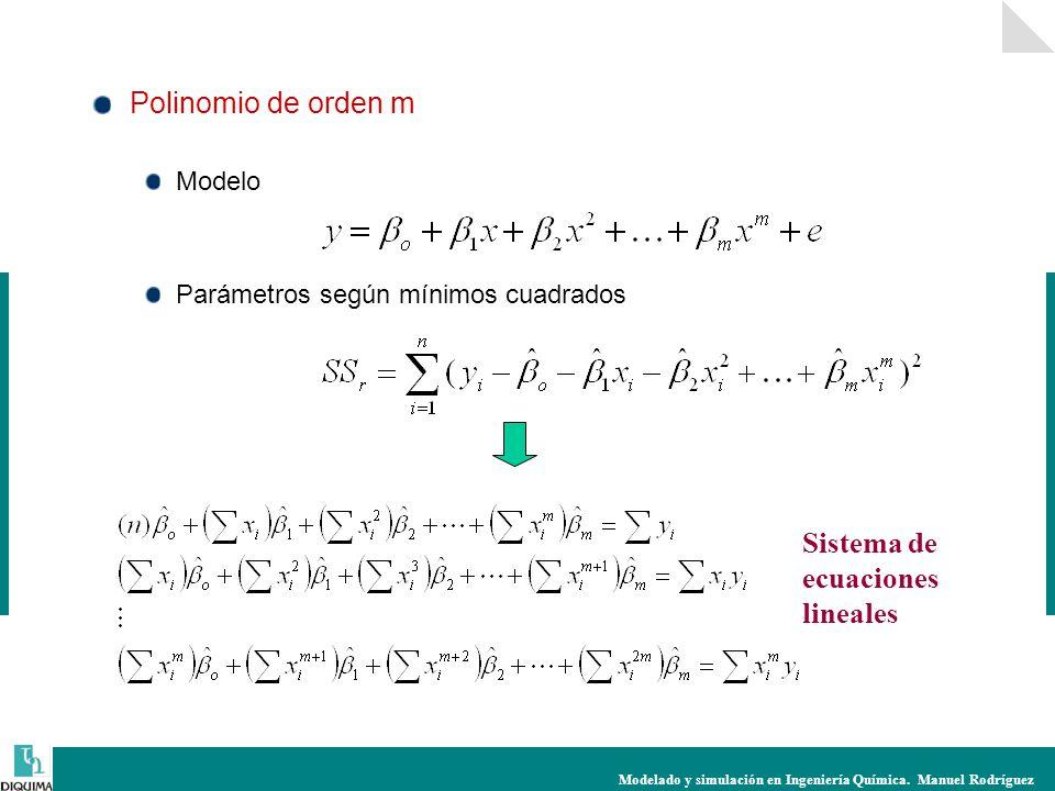 Modelado y simulación en Ingeniería Química. Manuel Rodríguez Polinomio de orden m Modelo Parámetros según mínimos cuadrados Sistema de ecuaciones lin