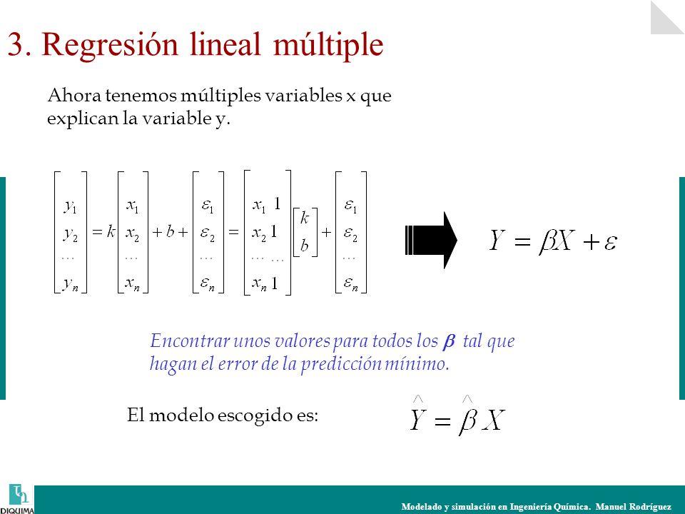 Modelado y simulación en Ingeniería Química. Manuel Rodríguez Ahora tenemos múltiples variables x que explican la variable y. El modelo escogido es: 3
