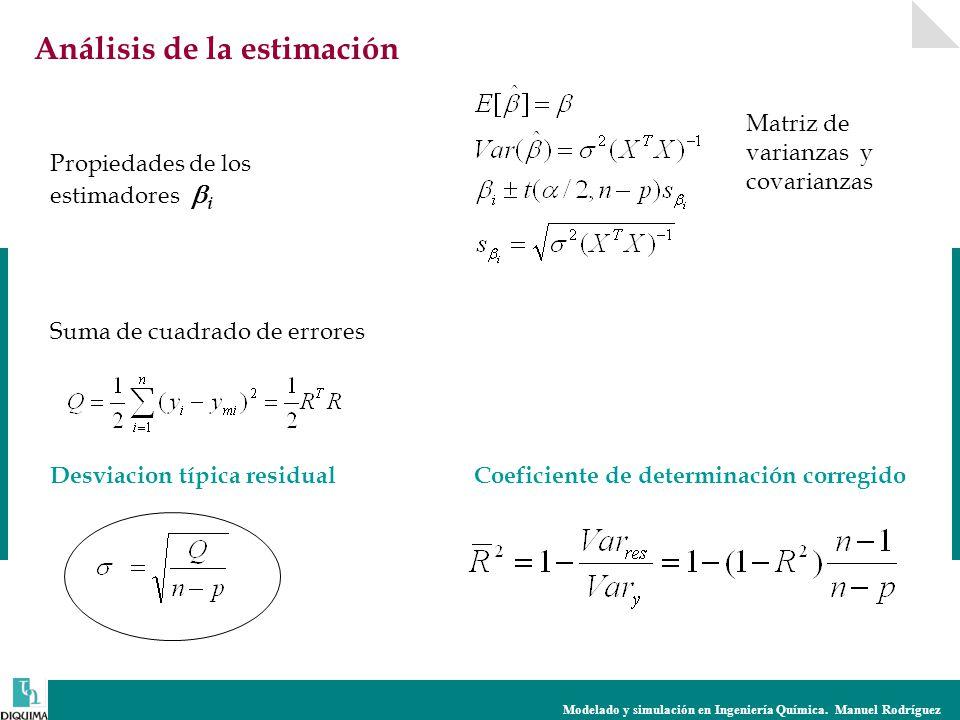 Modelado y simulación en Ingeniería Química. Manuel Rodríguez Propiedades de los estimadores i Análisis de la estimación Suma de cuadrado de errores D
