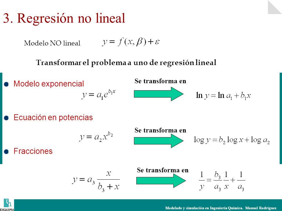 Modelado y simulación en Ingeniería Química. Manuel Rodríguez Se transforma en Modelo exponencial Ecuación en potencias Fracciones 3. Regresión no lin