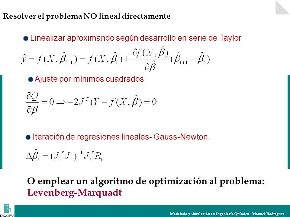 Modelado y simulación en Ingeniería Química. Manuel Rodríguez Resolver el problema NO lineal directamente Linealizar aproximando según desarrollo en s