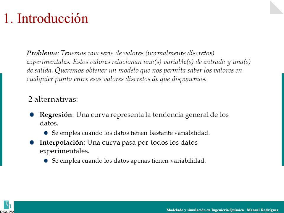 Modelado y simulación en Ingeniería Química.Manuel Rodríguez 1.