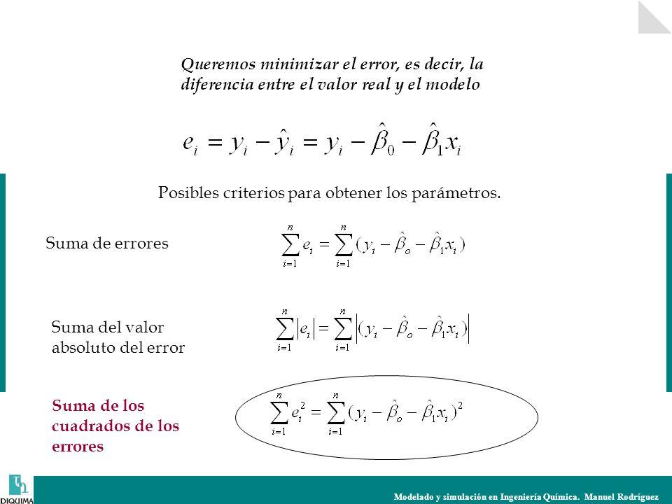 Modelado y simulación en Ingeniería Química. Manuel Rodríguez Queremos minimizar el error, es decir, la diferencia entre el valor real y el modelo Sum
