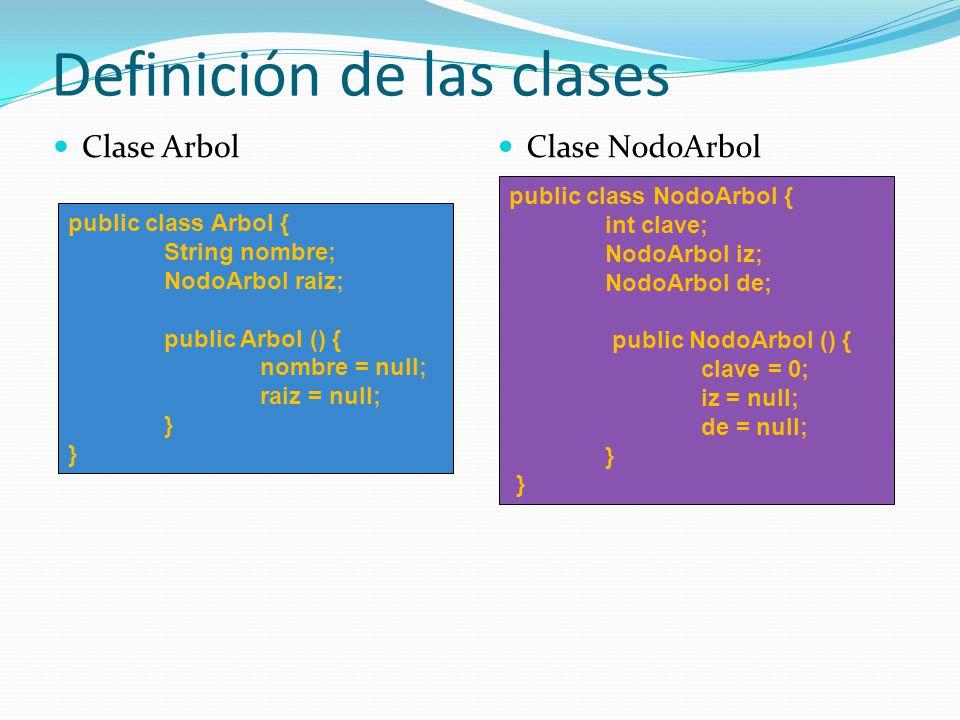 Definición de las clases Clase Arbol public class Arbol { String nombre; NodoArbol raiz; public Arbol () { nombre = null; raiz = null; } Clase NodoArb