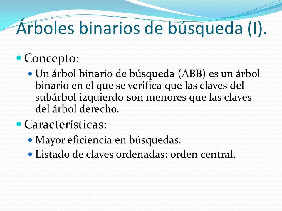 Árboles binarios de búsqueda (I). Concepto: Un árbol binario de búsqueda (ABB) es un árbol binario en el que se verifica que las claves del subárbol i