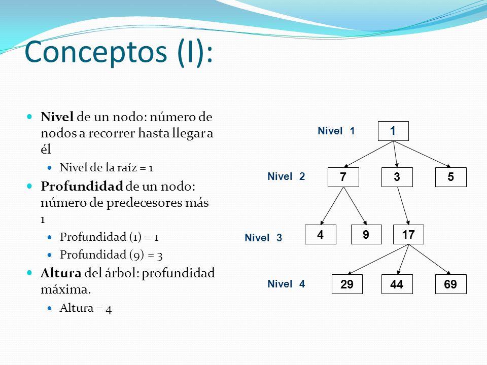 Conceptos (II): Camino del nodo X al nodo Y: sucesión de nodos que permitan llegar desde X a Y.