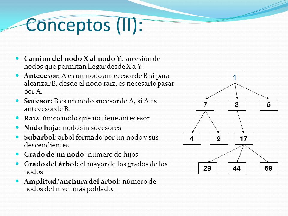 Conceptos (II): Camino del nodo X al nodo Y: sucesión de nodos que permitan llegar desde X a Y. Antecesor: A es un nodo antecesor de B si para alcanza