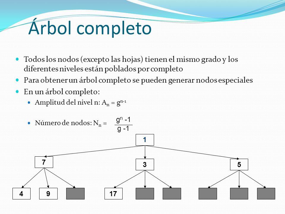 Árbol completo Todos los nodos (excepto las hojas) tienen el mismo grado y los diferentes niveles están poblados por completo Para obtener un árbol co