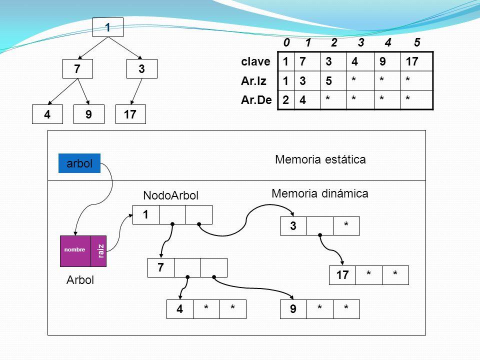 Definición de las clases Clase Arbol public class Arbol { String nombre; NodoArbol raiz; public Arbol () { nombre = null; raiz = null; } Clase NodoArbol public class NodoArbol { int clave; NodoArbol iz; NodoArbol de; public NodoArbol () { clave = 0; iz = null; de = null; }