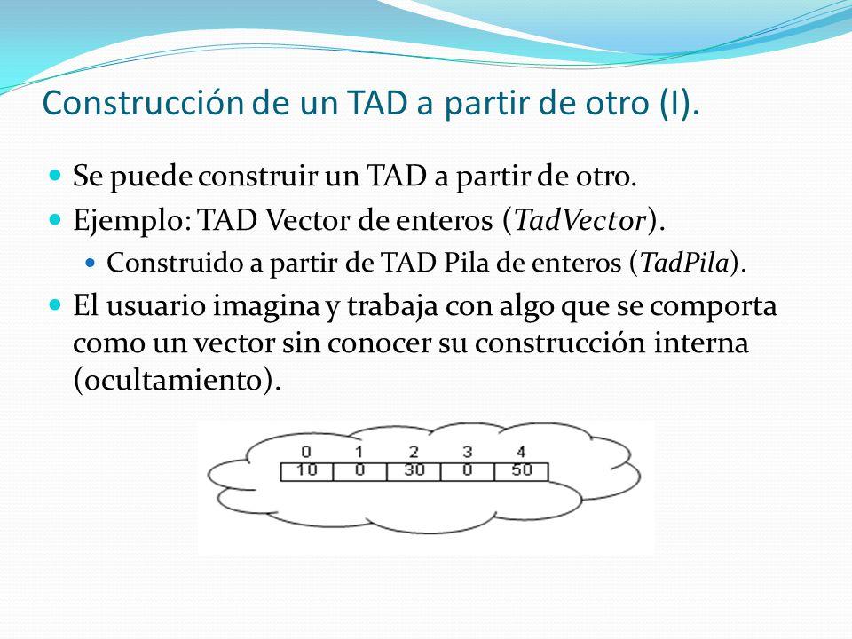 Construcción de un TAD a partir de otro (I). Se puede construir un TAD a partir de otro. Ejemplo: TAD Vector de enteros (TadVector). Construido a part