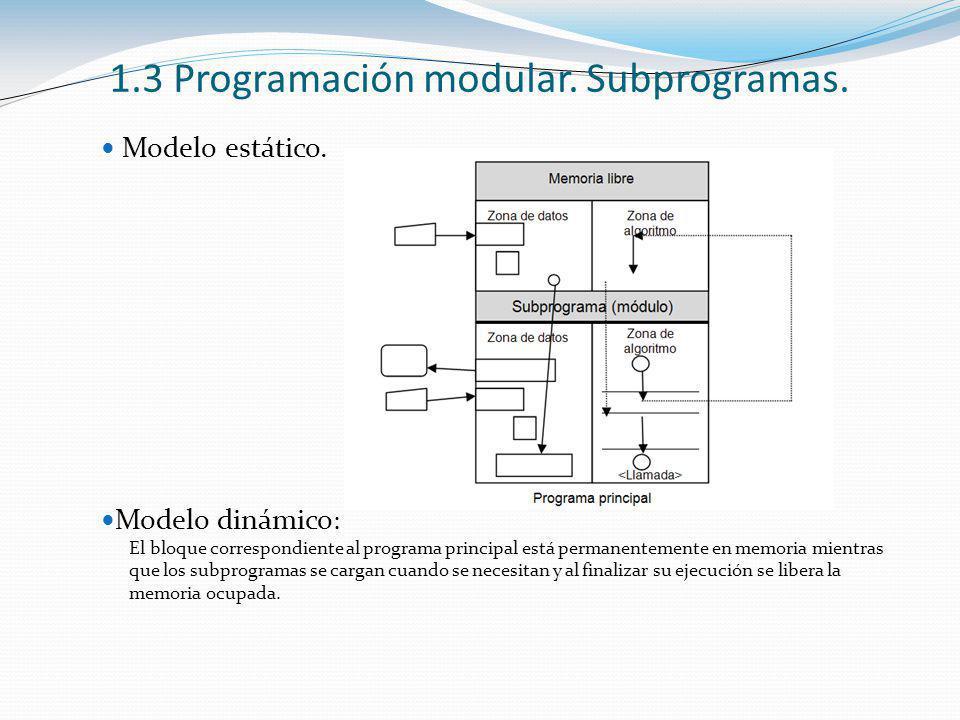 Modelo estático. Modelo dinámico : El bloque correspondiente al programa principal está permanentemente en memoria mientras que los subprogramas se ca