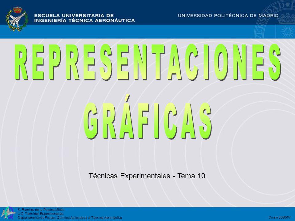Curso 2006/07 S. Ramírez de la Piscina Millán U.D. Técnicas Experimentales Departamento de Física y Química Aplicadas a la Técnica Aeronáutica Técnica