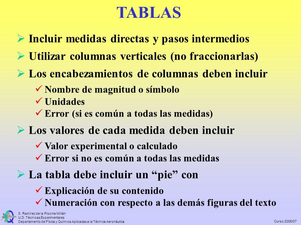 Curso 2006/07 S. Ramírez de la Piscina Millán U.D. Técnicas Experimentales Departamento de Física y Química Aplicadas a la Técnica Aeronáutica TABLAS