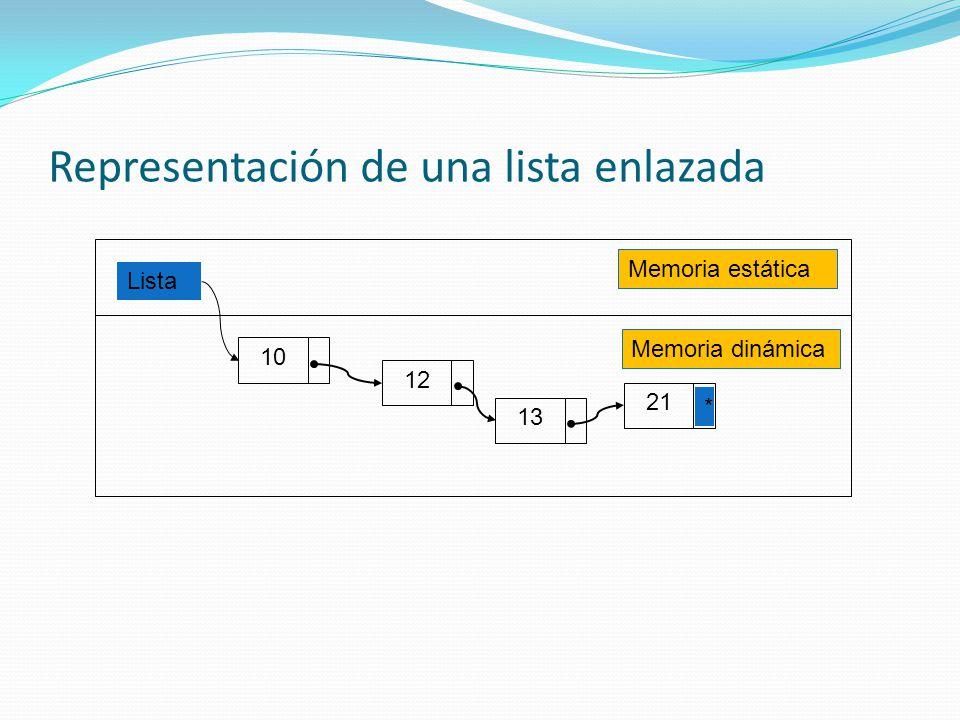 Lista * 10 12 13 21 Memoria estática Memoria dinámica Representación de una lista enlazada