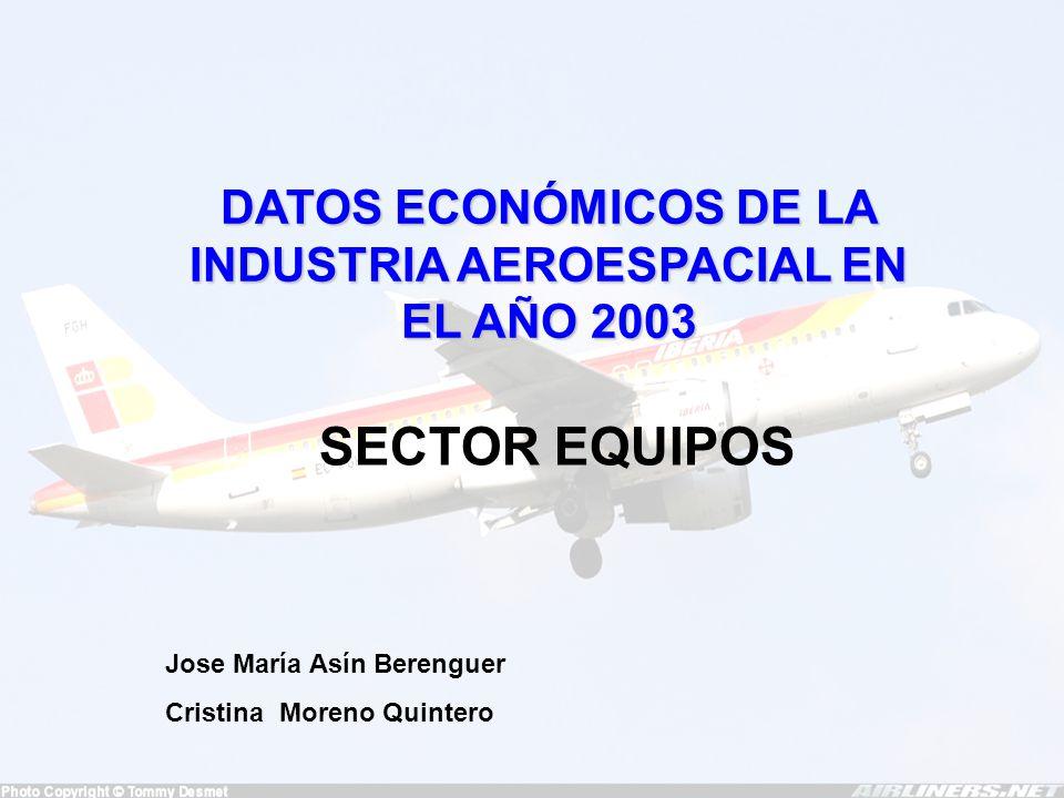 CARACTERÍSTICAS DEL SECTOR EQUIPOS -Definición: Se entiende por equipos todo aquello que transporta el avión sin ser la estructura, ni la planta propulsora.
