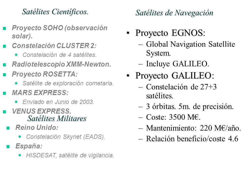 n Proyecto SOHO (observación solar). n Constelación CLUSTER 2: Constelación de 4 satélites.