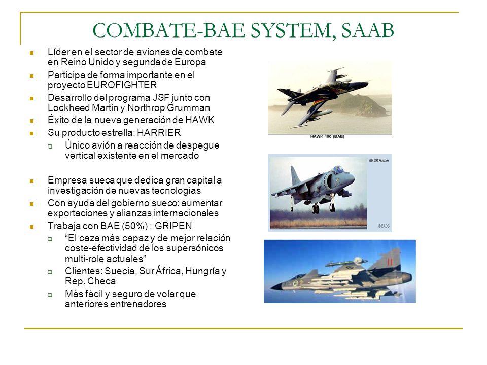 COMBATE-BAE SYSTEM, SAAB Líder en el sector de aviones de combate en Reino Unido y segunda de Europa Participa de forma importante en el proyecto EURO